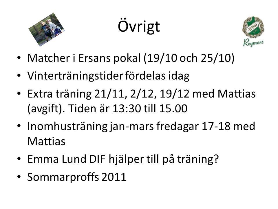 Övrigt Matcher i Ersans pokal (19/10 och 25/10) Vinterträningstider fördelas idag Extra träning 21/11, 2/12, 19/12 med Mattias (avgift).