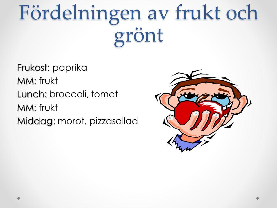 Fördelningen av frukt och grönt Frukost: Frukost: paprika MM: MM: frukt Lunch: Lunch: broccoli, tomat MM: MM: frukt Middag: Middag: morot, pizzasallad