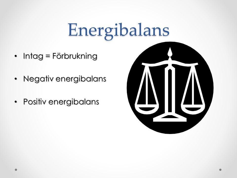 Energibalans Intag = Förbrukning Intag = Förbrukning Negativ energibalans Negativ energibalans Positiv energibalans Positiv energibalans