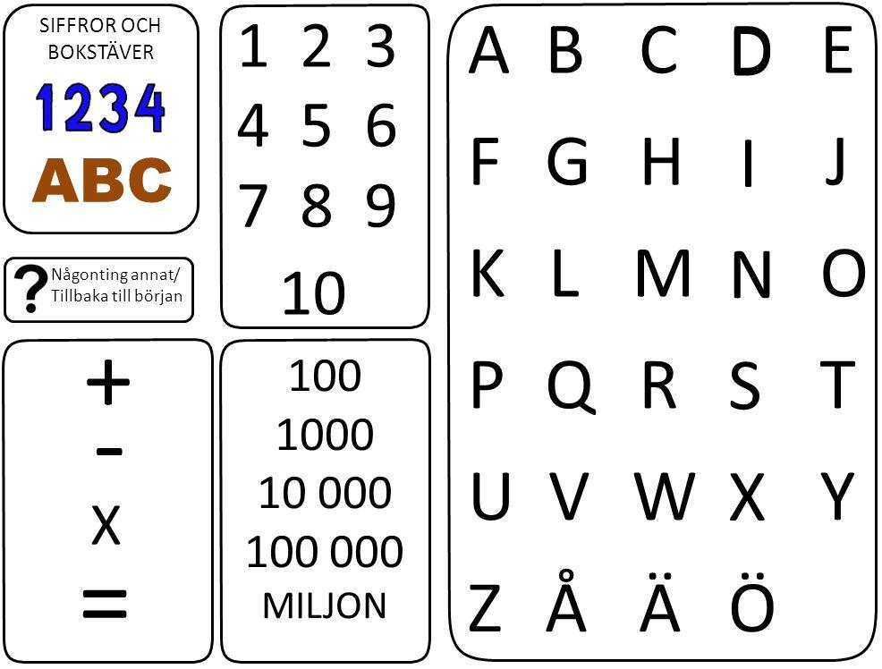 Någonting annat/ Tillbaka till början SIFFROR OCH BOKSTÄVER ABCDE FGH I J KLM N O PQR S T UVW X Y ZÅÄÖ D 1 2 3 4 5 6 7 8 9 10 100 1000 10 000 100 000 MILJON + - X = ABC