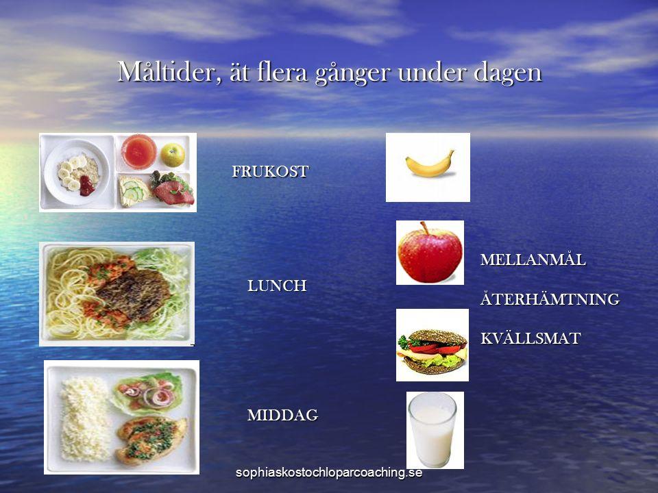 Måltider, ät flera gånger under dagen FRUKOST LUNCH MIDDAG MELLANMÅLÅTERHÄMTNINGKVÄLLSMAT sophiaskostochloparcoaching.se
