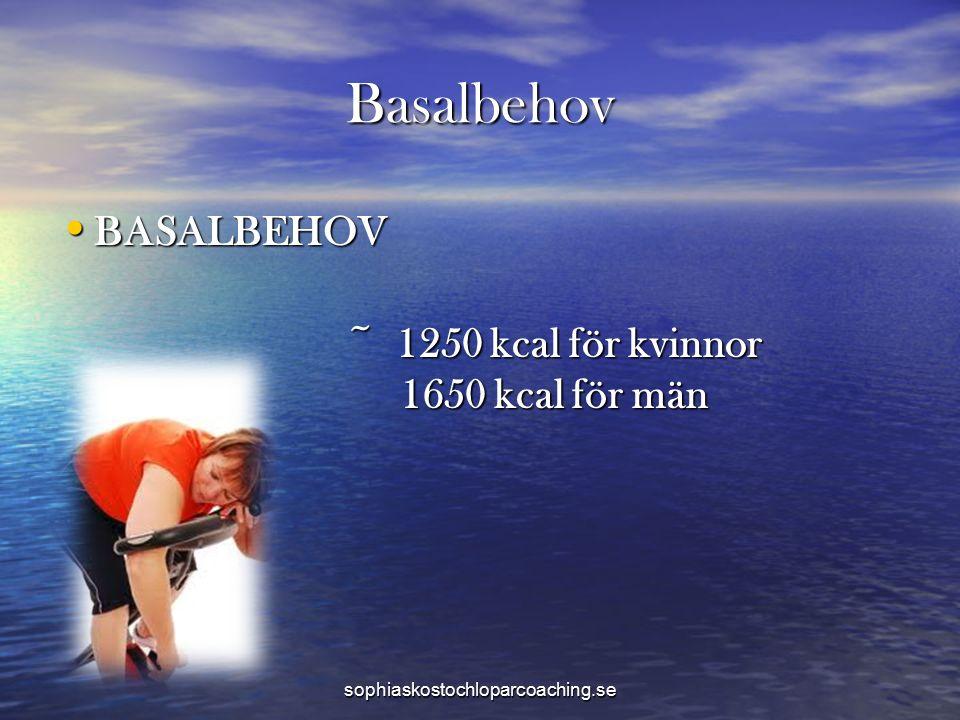 Basalbehov BASALBEHOV BASALBEHOV ~ 1250 kcal för kvinnor ~ 1250 kcal för kvinnor 1650 kcal för män 1650 kcal för män sophiaskostochloparcoaching.se