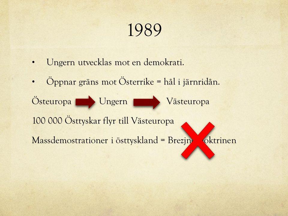 1989 Ungern utvecklas mot en demokrati. Öppnar gräns mot Österrike = hål i järnridån. Östeuropa Ungern Västeuropa 100 000 Östtyskar flyr till Västeuro