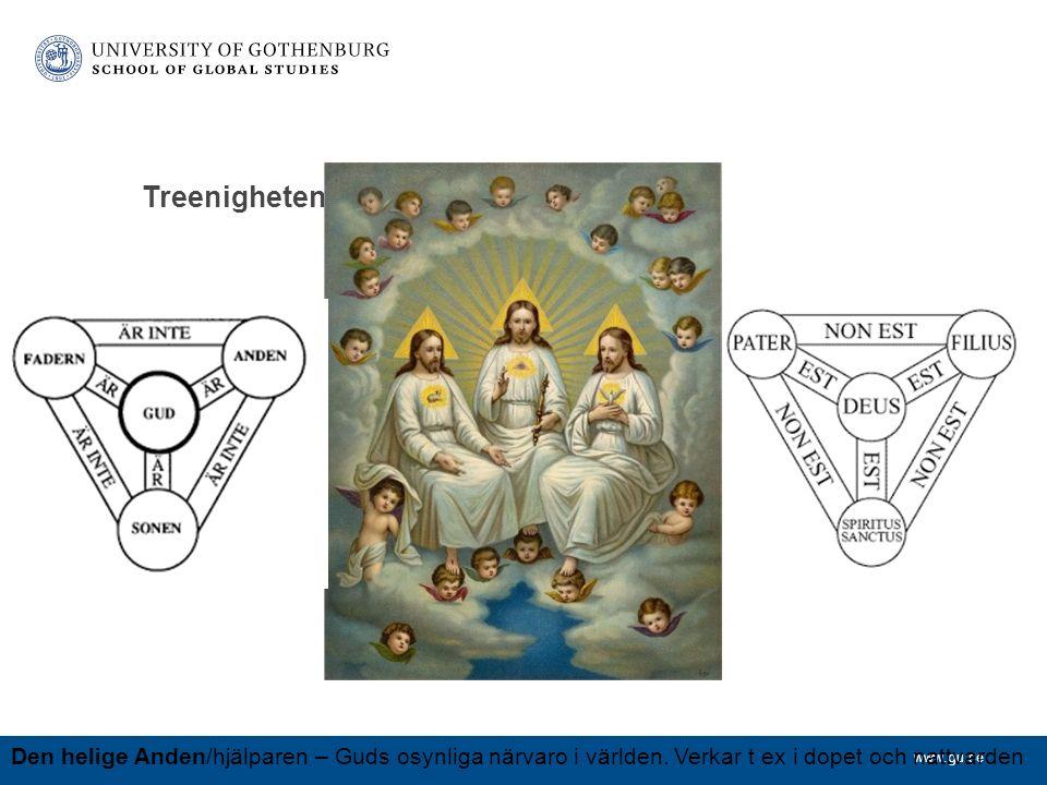 www.gu.se Treenigheten: tre sidor av Gud Den helige Anden/hjälparen – Guds osynliga närvaro i världen.