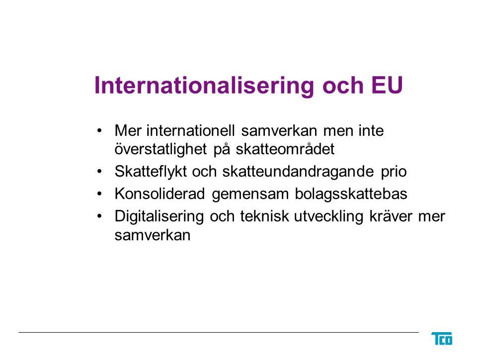 Internationalisering och EU Mer internationell samverkan men inte överstatlighet på skatteområdet Skatteflykt och skatteundandragande prio Konsoliderad gemensam bolagsskattebas Digitalisering och teknisk utveckling kräver mer samverkan