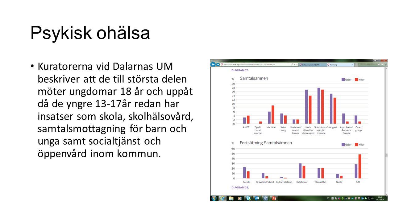 Psykisk ohälsa Kuratorerna vid Dalarnas UM beskriver att de till största delen möter ungdomar 18 år och uppåt då de yngre 13-17år redan har insatser som skola, skolhälsovård, samtalsmottagning för barn och unga samt socialtjänst och öppenvård inom kommun.