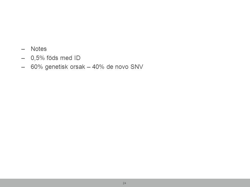 –Notes –0,5% föds med ID –60% genetisk orsak – 40% de novo SNV 24