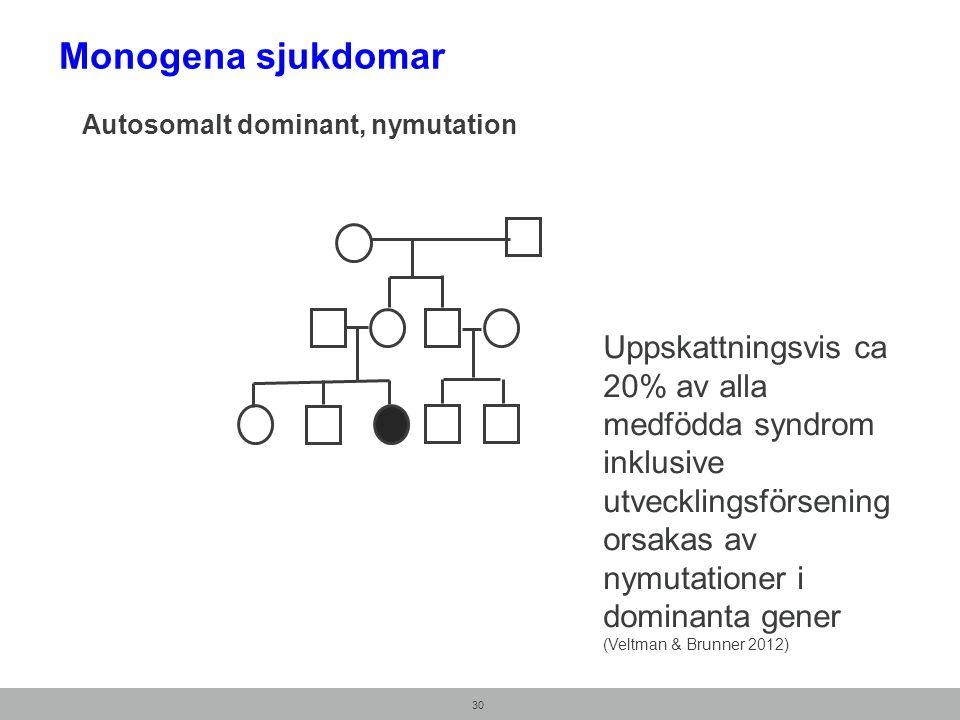 Autosomalt dominant, nymutation 30 Uppskattningsvis ca 20% av alla medfödda syndrom inklusive utvecklingsförsening orsakas av nymutationer i dominanta gener (Veltman & Brunner 2012) Monogena sjukdomar