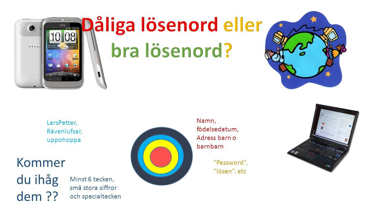 Lösenords skydd Vettiga lösenord ej The 100ed Olika lösenord Lösenords kassaskåp Byte .