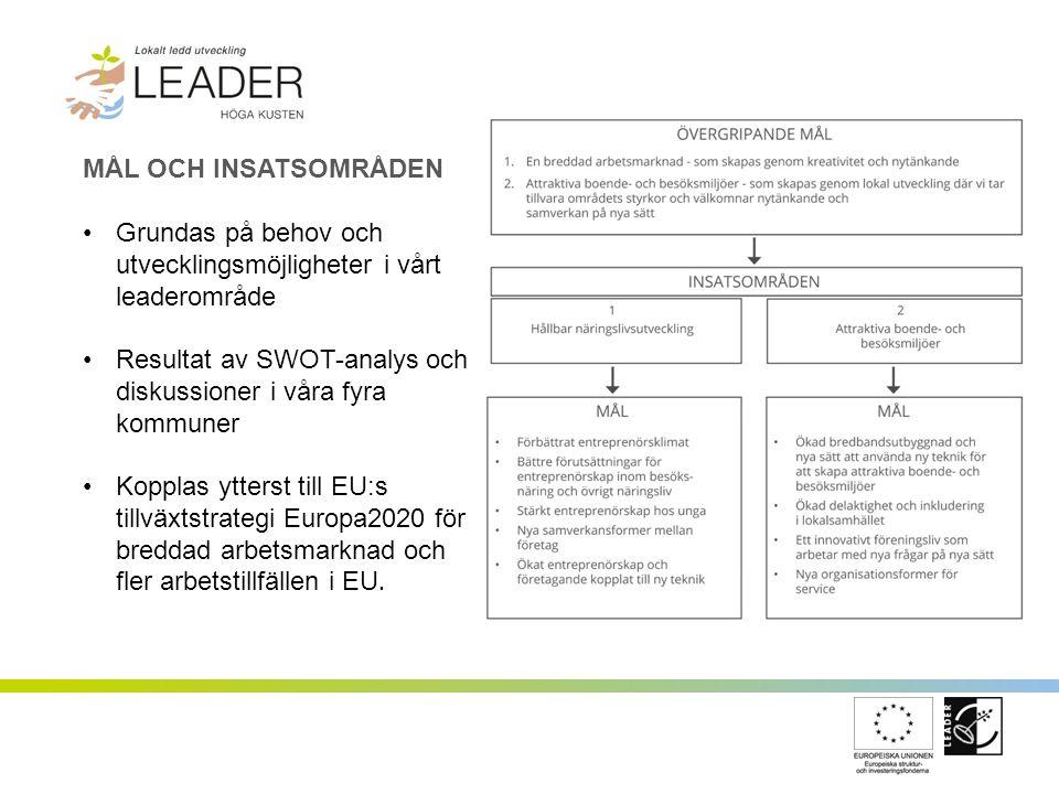 MÅL OCH INSATSOMRÅDEN Grundas på behov och utvecklingsmöjligheter i vårt leaderområde Resultat av SWOT-analys och diskussioner i våra fyra kommuner Kopplas ytterst till EU:s tillväxtstrategi Europa2020 för breddad arbetsmarknad och fler arbetstillfällen i EU.