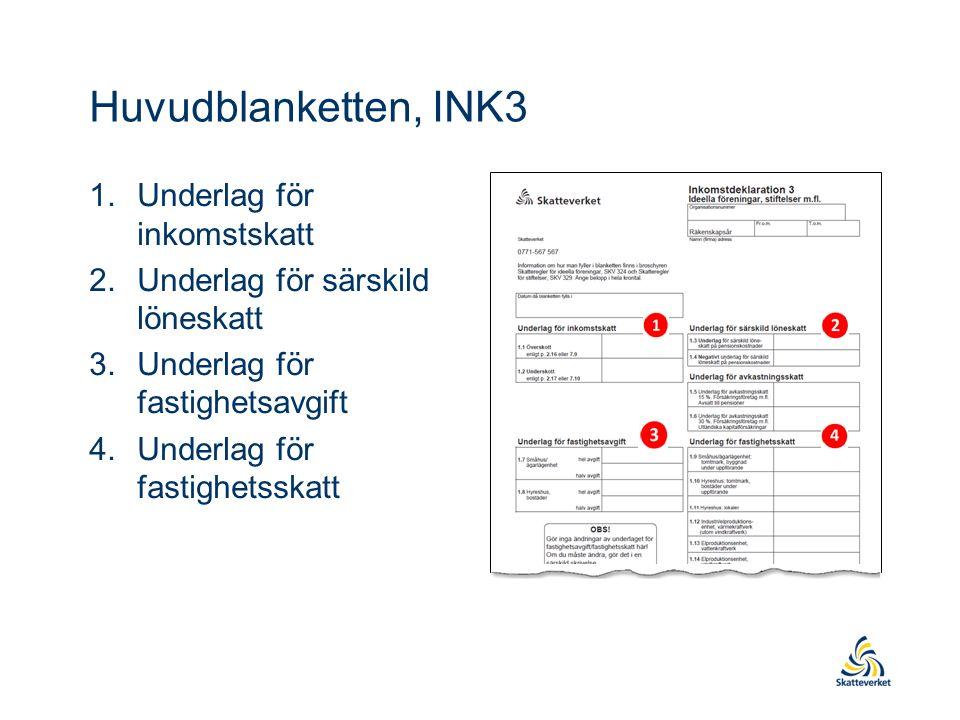 Huvudblanketten, INK3 1.Underlag för inkomstskatt 2.Underlag för särskild löneskatt 3.Underlag för fastighetsavgift 4.Underlag för fastighetsskatt