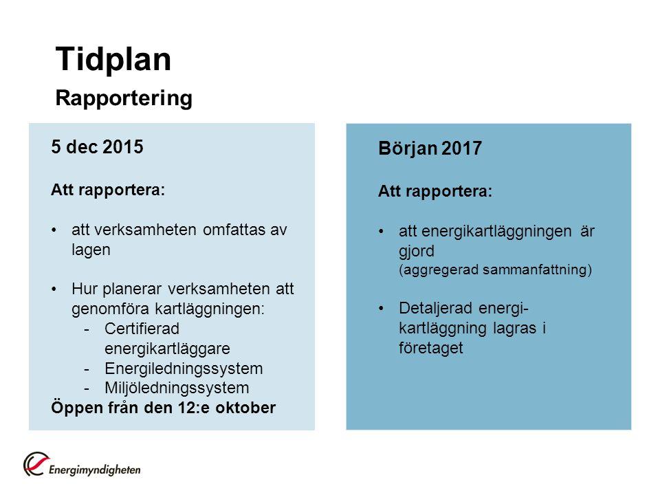 Tidplan Rapportering 5 dec 2015 Att rapportera: att verksamheten omfattas av lagen Hur planerar verksamheten att genomföra kartläggningen: -Certifierad energikartläggare -Energiledningssystem -Miljöledningssystem Öppen från den 12:e oktober Början 2017 Att rapportera: att energikartläggningen är gjord (aggregerad sammanfattning) Detaljerad energi- kartläggning lagras i företaget