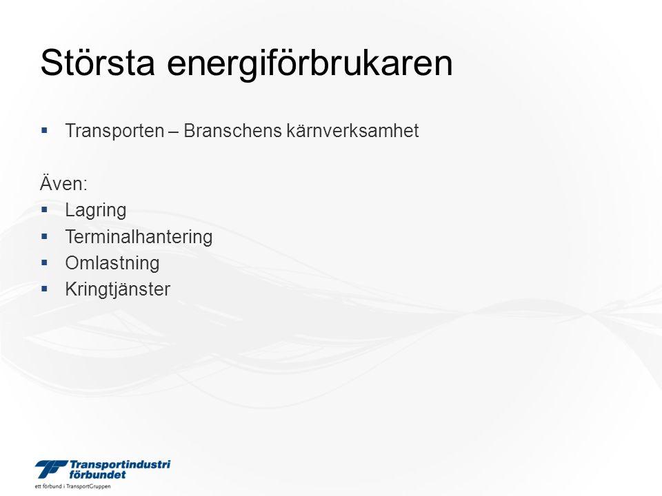 Största energiförbrukaren  Transporten – Branschens kärnverksamhet Även:  Lagring  Terminalhantering  Omlastning  Kringtjänster