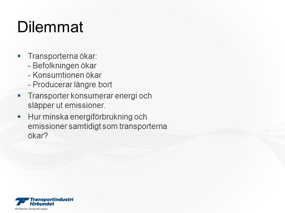 Dilemmat  Transporterna ökar: - Befolkningen ökar - Konsumtionen ökar - Producerar längre bort  Transporter konsumerar energi och släpper ut emissioner.