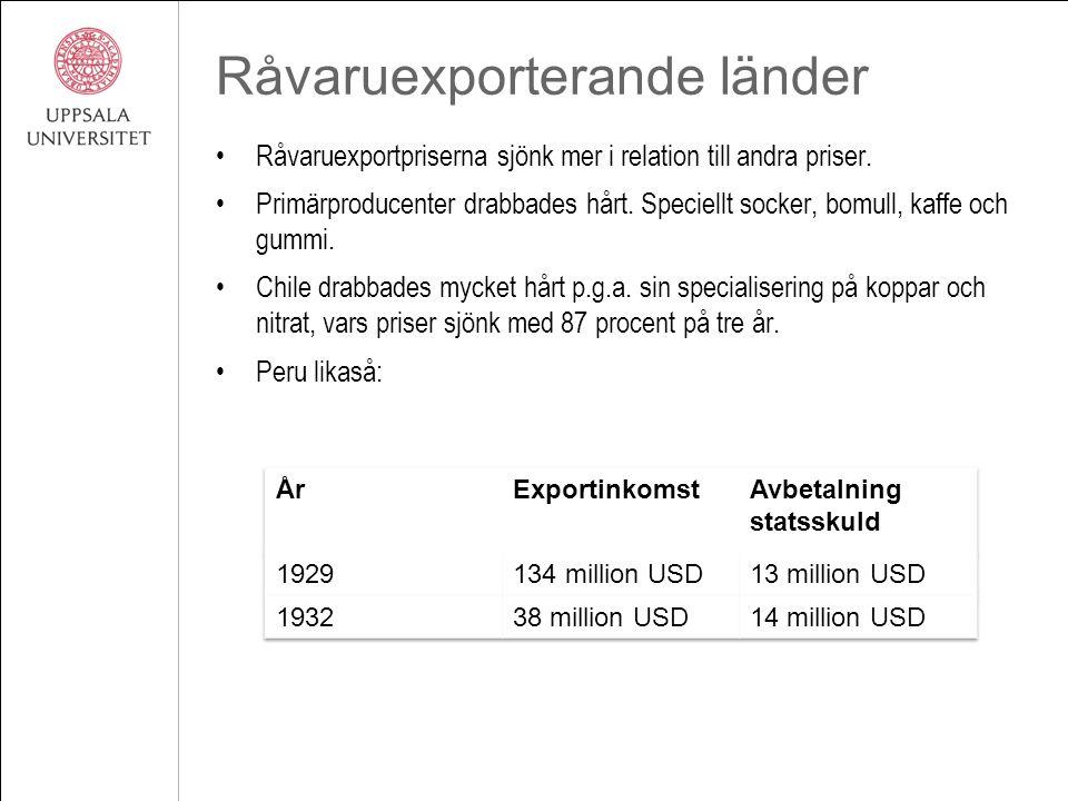 Råvaruexporterande länder Råvaruexportpriserna sjönk mer i relation till andra priser. Primärproducenter drabbades hårt. Speciellt socker, bomull, kaf