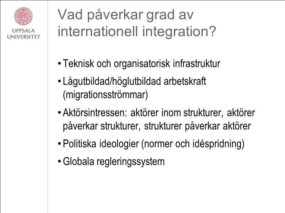 Vad påverkar grad av internationell integration? Teknisk och organisatorisk infrastruktur Lågutbildad/höglutbildad arbetskraft (migrationsströmmar) Ak