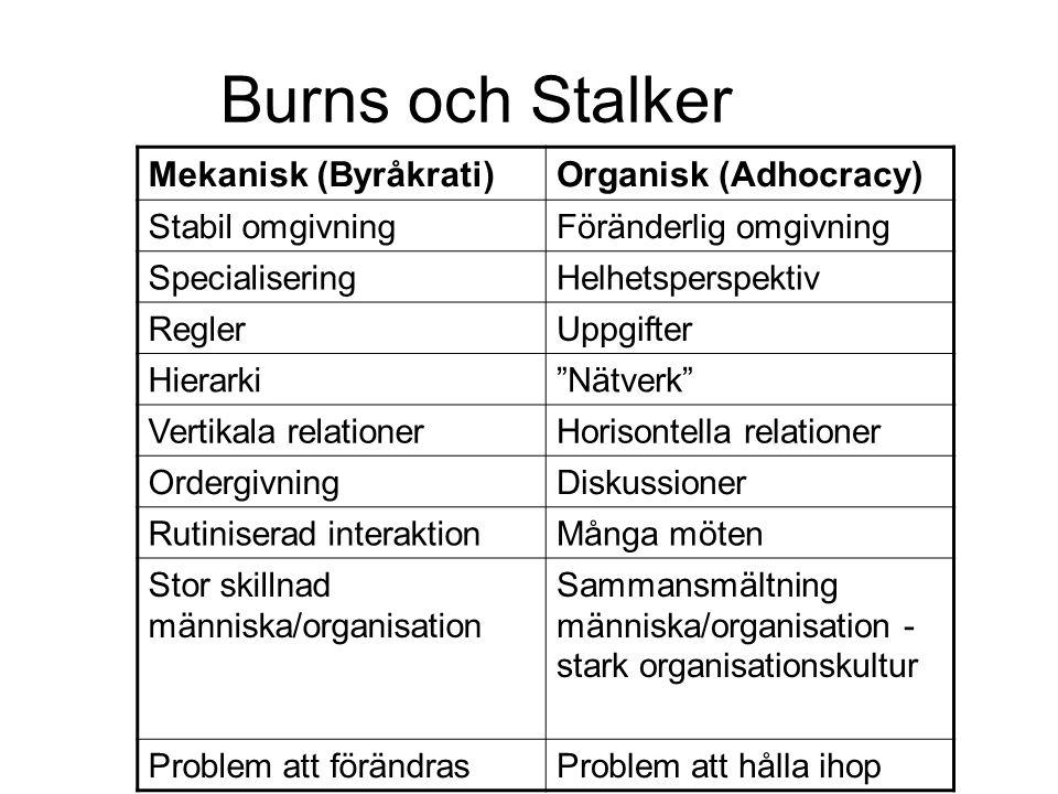 Burns och Stalker Mekanisk (Byråkrati)Organisk (Adhocracy) Stabil omgivningFöränderlig omgivning SpecialiseringHelhetsperspektiv ReglerUppgifter Hiera