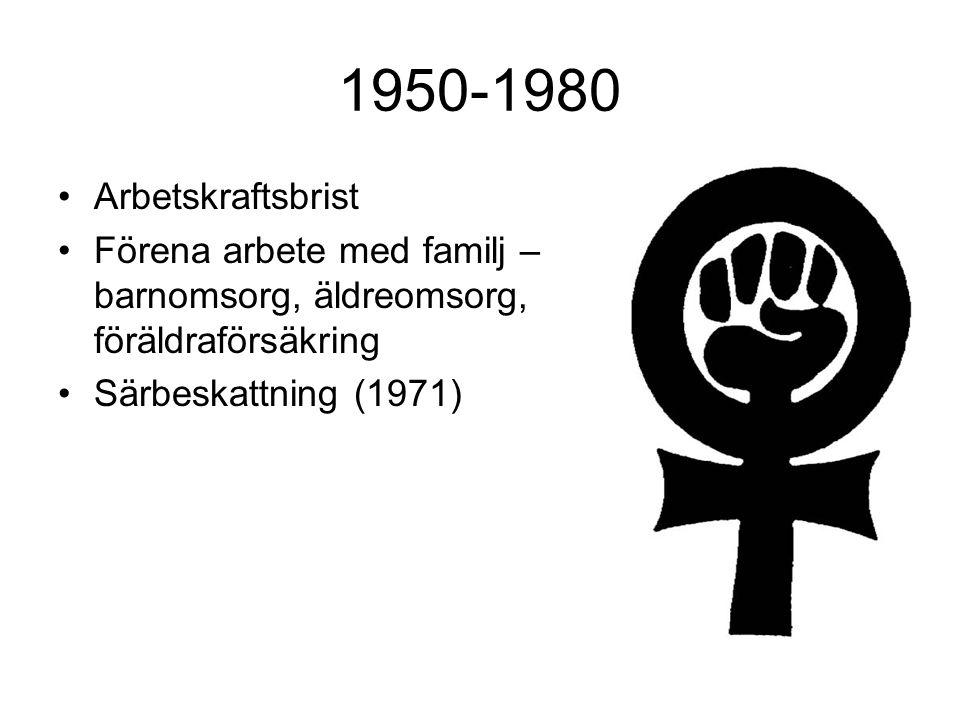 1950-1980 Arbetskraftsbrist Förena arbete med familj – barnomsorg, äldreomsorg, föräldraförsäkring Särbeskattning (1971)
