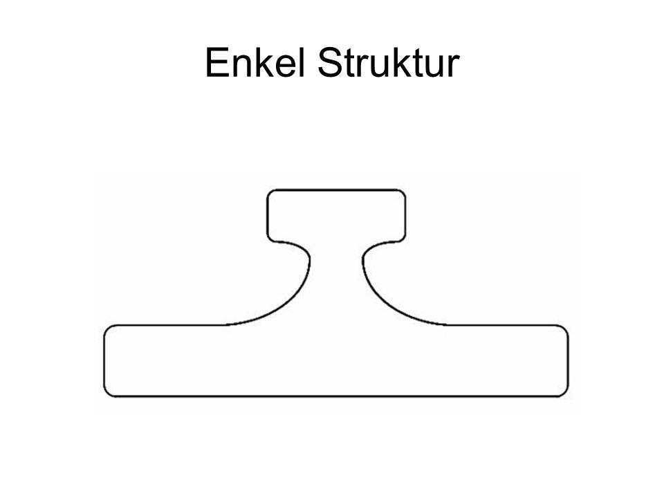 Enkel Struktur