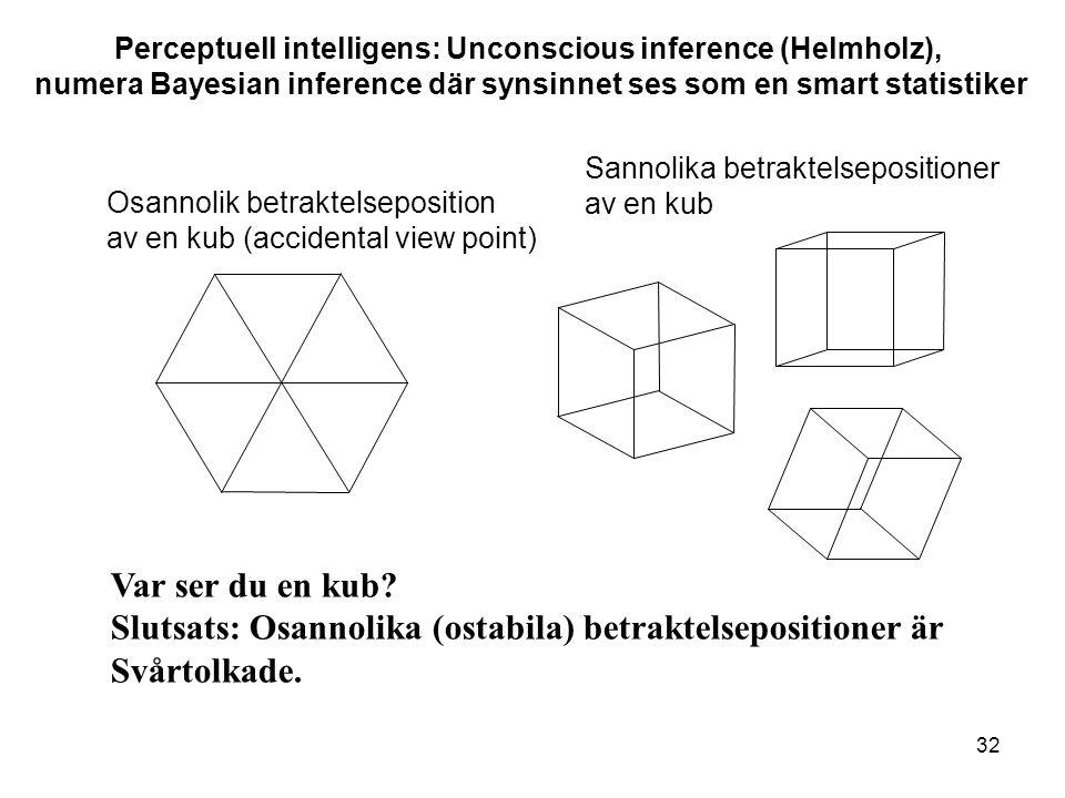32 Osannolik betraktelseposition av en kub (accidental view point) Sannolika betraktelsepositioner av en kub Perceptuell intelligens: Unconscious inference (Helmholz), numera Bayesian inference där synsinnet ses som en smart statistiker Var ser du en kub.