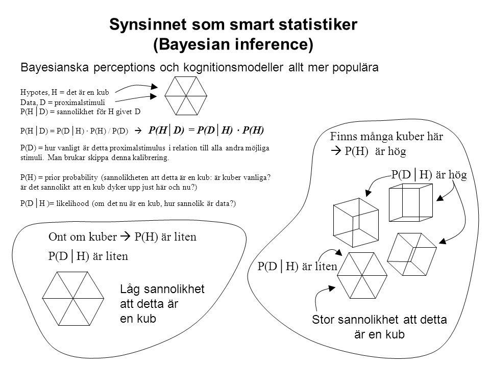 Synsinnet som smart statistiker (Bayesian inference) Bayesianska perceptions och kognitionsmodeller allt mer populära Hypotes, H = det ä r en kub Data, D = proximalstimuli P(H│D) = sannolikhet f ö r H givet D P(H│D) = P(D│H) · P(H) / P(D)  P(H│D) = P(D│H) · P(H) P(D) = hur vanligt ä r detta proximalstimulus i relation till alla andra möjliga stimuli.