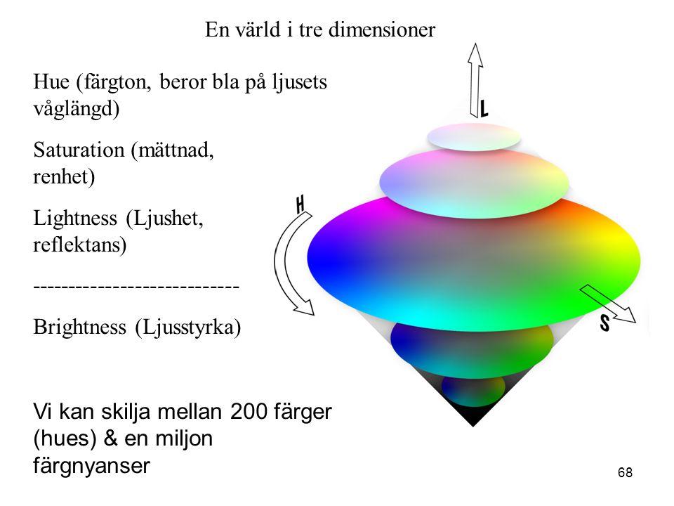 68 En värld i tre dimensioner Hue (färgton, beror bla på ljusets våglängd) Saturation (mättnad, renhet) Lightness (Ljushet, reflektans) ---------------------------- Brightness (Ljusstyrka) Vi kan skilja mellan 200 färger (hues) & en miljon färgnyanser