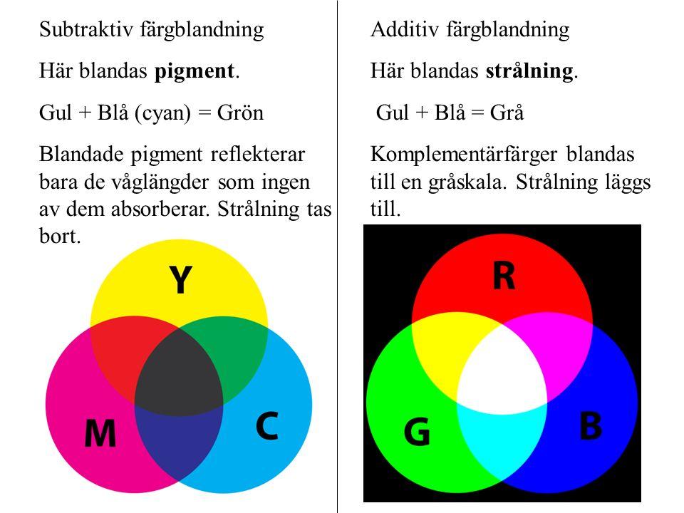 Subtraktiv färgblandning Här blandas pigment.