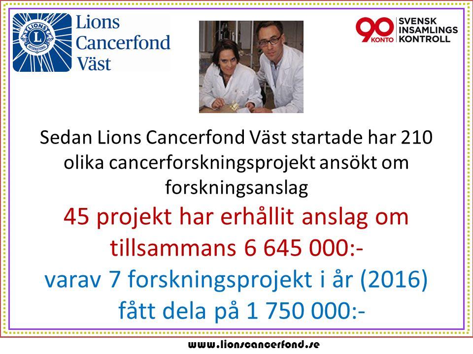 www.lionscancerfond.se Sedan Lions Cancerfond Väst startade har 210 olika cancerforskningsprojekt ansökt om forskningsanslag 45 projekt har erhållit anslag om tillsammans 6 645 000:- varav 7 forskningsprojekt i år (2016) fått dela på 1 750 000:-