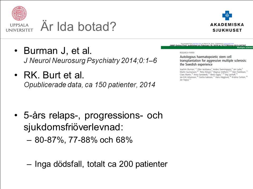 Är Ida botad? Burman J, et al. J Neurol Neurosurg Psychiatry 2014;0:1–6 RK. Burt et al. Opublicerade data, ca 150 patienter, 2014 5-års relaps-, progr