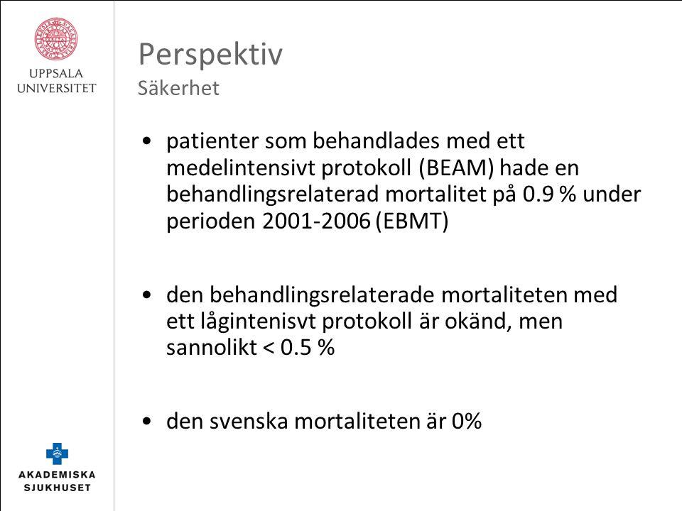 Perspektiv Säkerhet patienter som behandlades med ett medelintensivt protokoll (BEAM) hade en behandlingsrelaterad mortalitet på 0.9 % under perioden 2001-2006 (EBMT) den behandlingsrelaterade mortaliteten med ett lågintenisvt protokoll är okänd, men sannolikt < 0.5 % den svenska mortaliteten är 0%