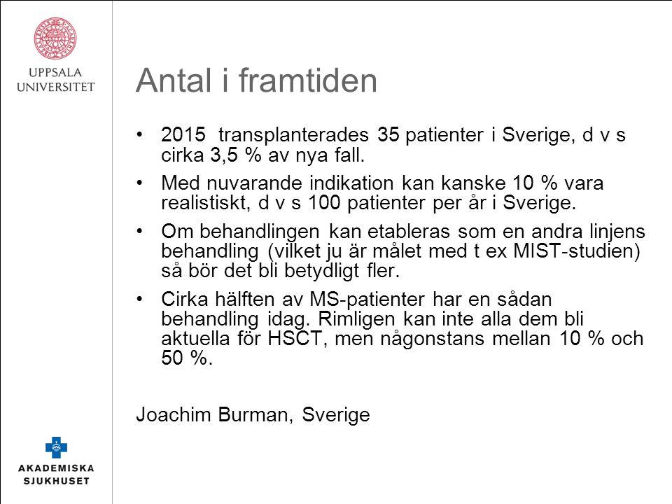 Antal i framtiden 2015 transplanterades 35 patienter i Sverige, d v s cirka 3,5 % av nya fall.