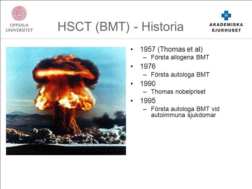 HSCT (BMT) - Historia 1957 (Thomas et al) –Första allogena BMT 1976 –Första autologa BMT 1990 –Thomas nobelpriset 1995 –Första autologa BMT vid autoimmuna sjukdomar