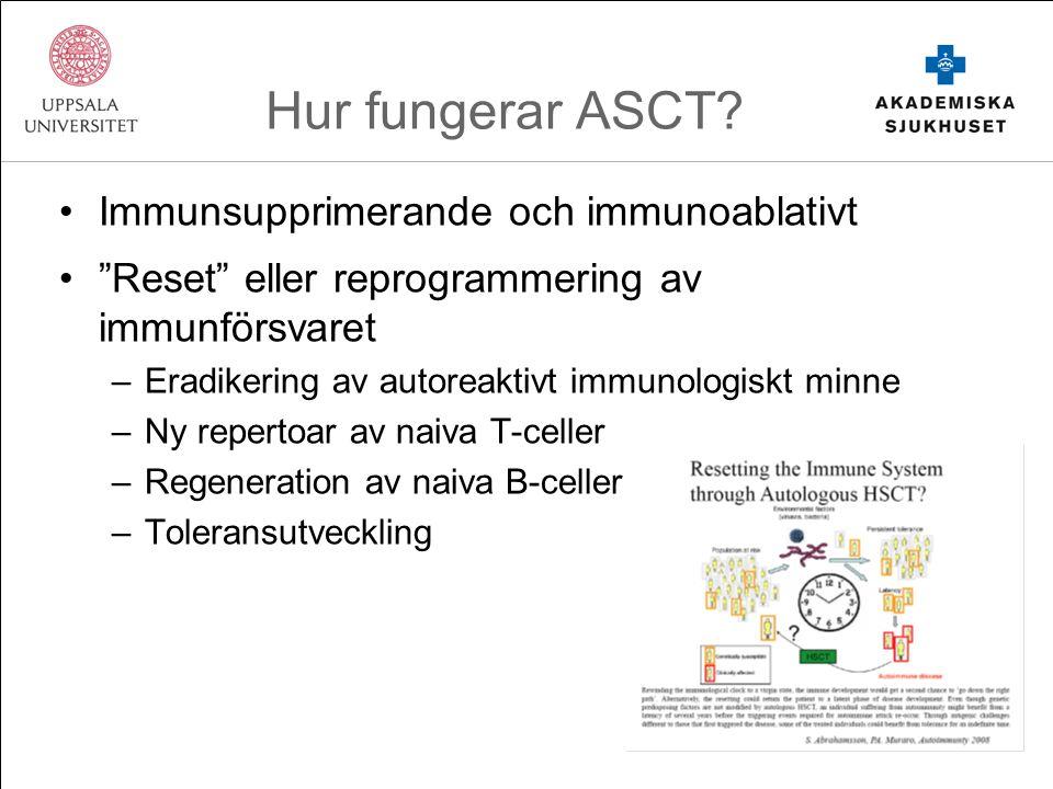 """Hur fungerar ASCT? Immunsupprimerande och immunoablativt """"Reset"""" eller reprogrammering av immunförsvaret –Eradikering av autoreaktivt immunologiskt mi"""