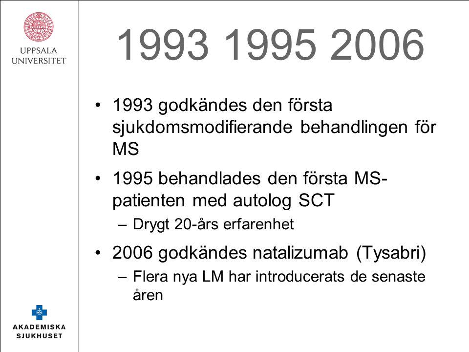 1993 1995 2006 1993 godkändes den första sjukdomsmodifierande behandlingen för MS 1995 behandlades den första MS- patienten med autolog SCT –Drygt 20-års erfarenhet 2006 godkändes natalizumab (Tysabri) –Flera nya LM har introducerats de senaste åren
