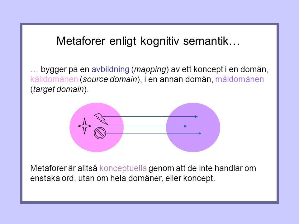 … bygger på en avbildning (mapping) av ett koncept i en domän, källdomänen (source domain), i en annan domän, måldomänen (target domain).