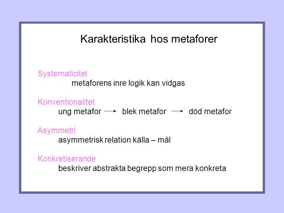 Systematicitet metaforens inre logik kan vidgas Konventionalitet ung metafor blek metafor död metafor Asymmetri asymmetrisk relation källa – mål Konkretiserande beskriver abstrakta begrepp som mera konkreta Karakteristika hos metaforer