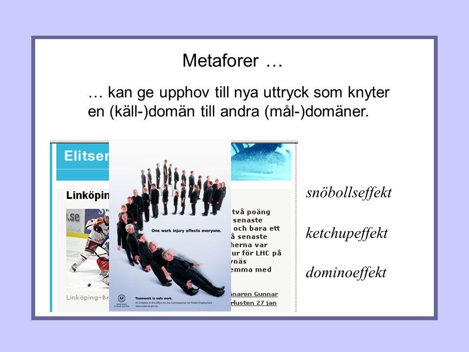 snöbollseffekt Metaforer … … kan ge upphov till nya uttryck som knyter en (käll-)domän till andra (mål-)domäner.