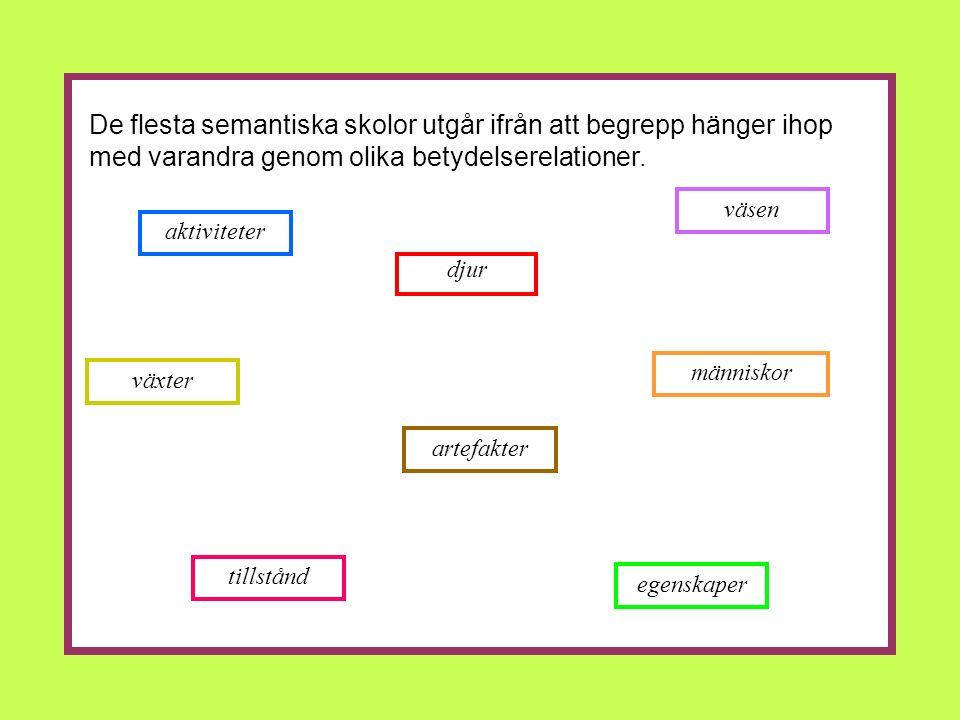 djur ickedjur De flesta semantiska skolor utgår ifrån att begrepp hänger ihop med varandra genom olika betydelserelationer.