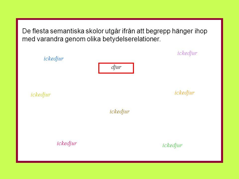 djur fågelfiskinsekt ugglahönalärkagärdsmyg kattugglapärlugglaberguv äggdjurdäggdjur lexikalt fält motsatspar De flesta semantiska skolor utgår ifrån att begrepp hänger ihop med varandra genom olika betydelserelationer.