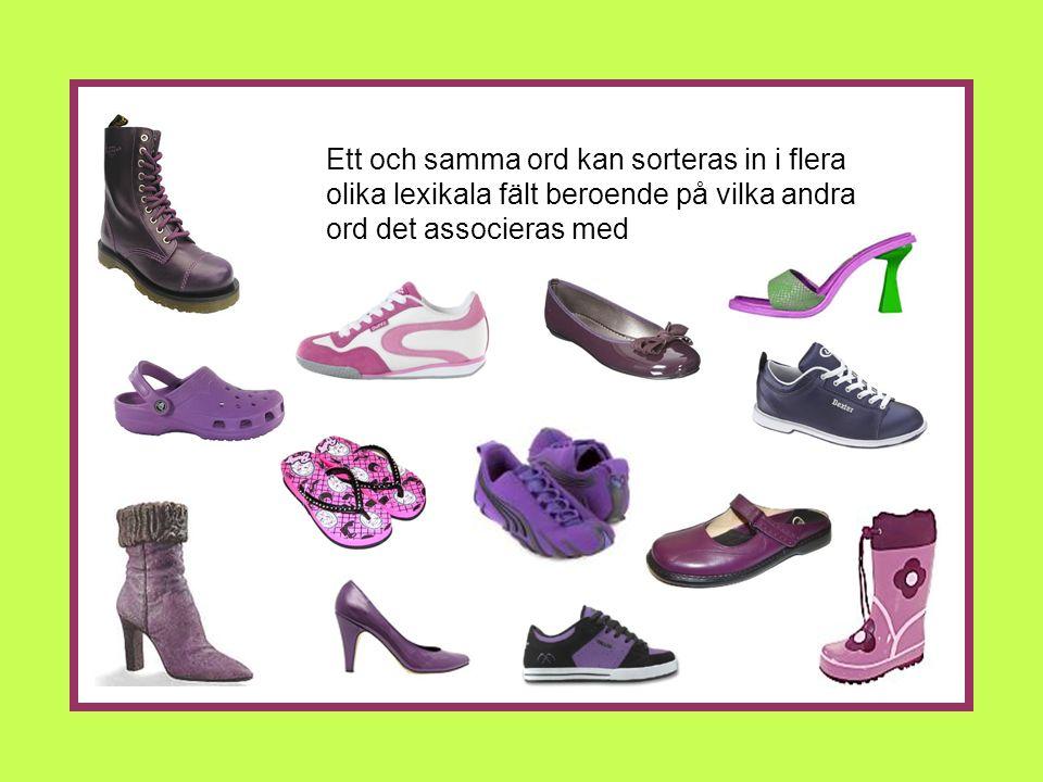 gummistövlar – skor – regnkläder