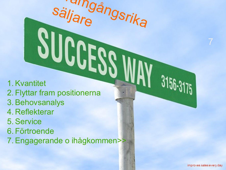 Framgångsrika företag (sales) 1.Jobbar hela tiden för att bli bättre - Alternativet är att bli sämre 2.Service och kundomhändertagande - Planera för nöjda kunder 8 3.What's measures gets attention 4.Rensa i systemen 5.Bakdörr till ledningen - Bolagets hjältar 6.All utveckling skall stärka säljaren i säljögonblicket 7.Företagskultur 8.Strategi - Längta ut på plan>>