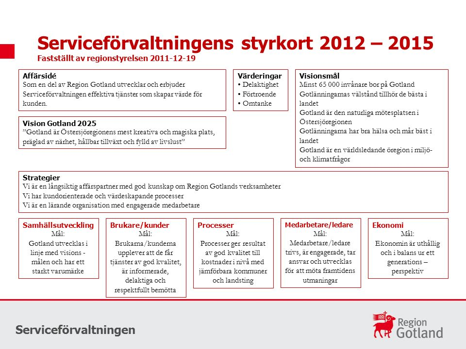 Serviceförvaltningens styrkort 2012 – 2015 Fastställt av regionstyrelsen 2011-12-19 Serviceförvaltningen Affärsidé Som en del av Region Gotland utvecklar och erbjuder Serviceförvaltningen effektiva tjänster som skapar värde för kunden.