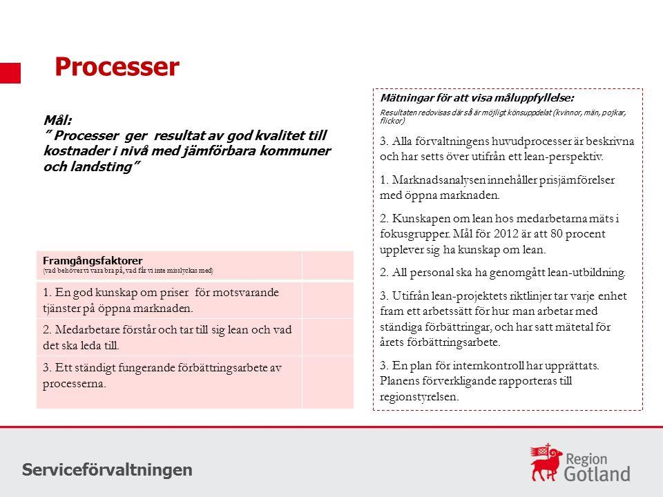 """Processer Serviceförvaltningen Mål: """" Processer ger resultat av god kvalitet till kostnader i nivå med jämförbara kommuner och landsting"""" Framgångsfak"""