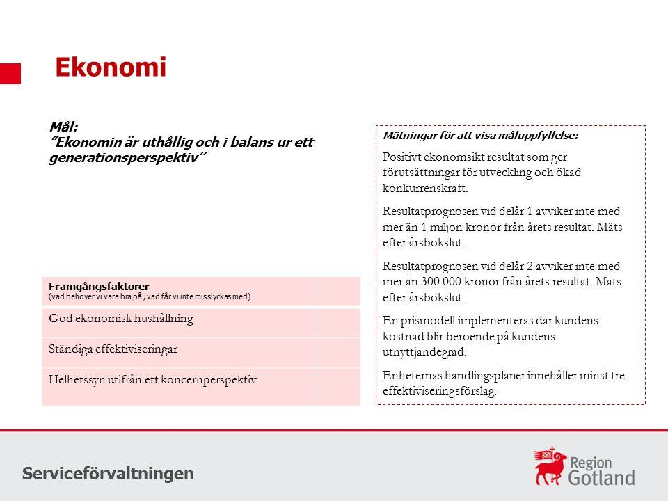 Ekonomi Serviceförvaltningen Mål: Ekonomin är uthållig och i balans ur ett generationsperspektiv'' Framgångsfaktorer (vad behöver vi vara bra på, vad får vi inte misslyckas med) God ekonomisk hushållning Ständiga effektiviseringar Helhetssyn utifrån ett koncernperspektiv Mätningar för att visa måluppfyllelse: Positivt ekonomsikt resultat som ger förutsättningar för utveckling och ökad konkurrenskraft.