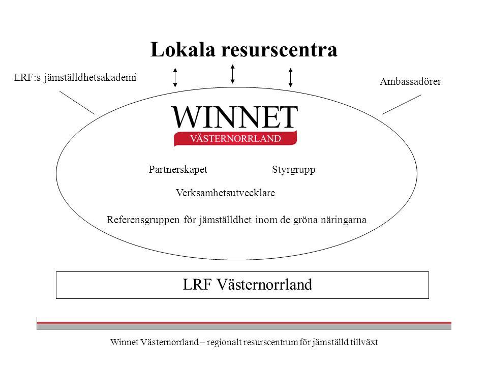 LRF Västernorrland Verksamhetsutvecklare PartnerskapetStyrgrupp Referensgruppen för jämställdhet inom de gröna näringarna Lokala resurscentra LRF:s jämställdhetsakademi Ambassadörer