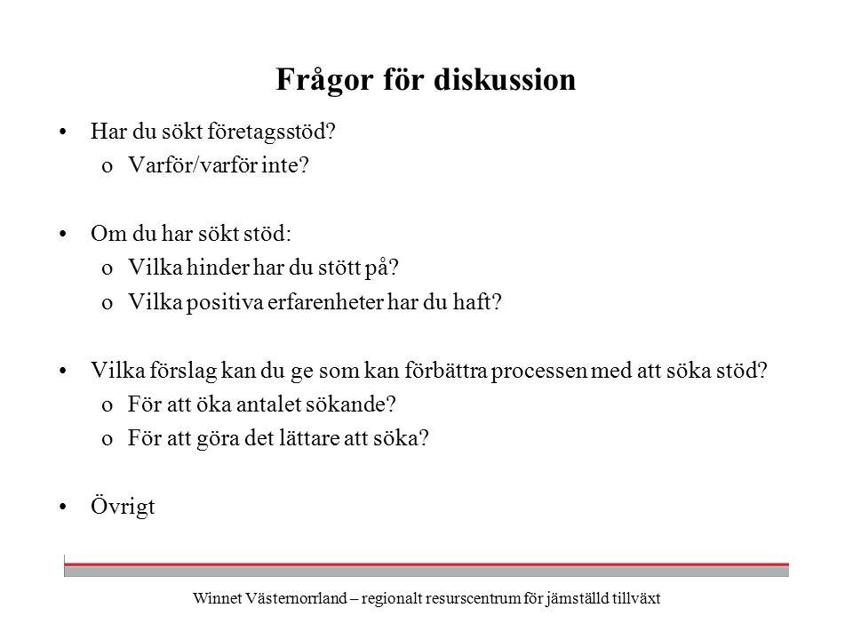 Winnet Västernorrland – regionalt resurscentrum för jämställd tillväxt Frågor för diskussion Har du sökt företagsstöd? oVarför/varför inte? Om du har