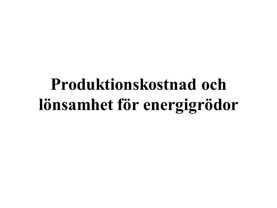 Produktionskostnad och lönsamhet för energigrödor