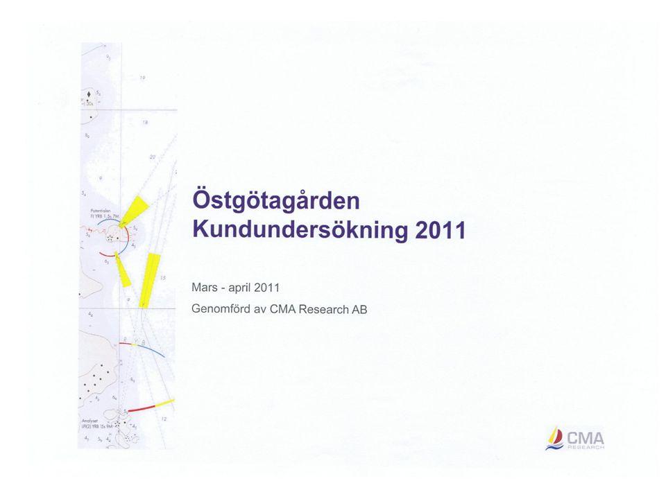 Stiftelsen Östgötagården – det mest attraktiva studentboendet i Uppsala