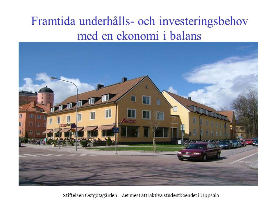 Framtida underhålls- och investeringsbehov med en ekonomi i balans