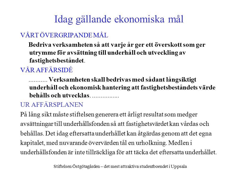 Stiftelsen Östgötagården – det mest attraktiva studentboendet i Uppsala Idag gällande ekonomiska mål VÅRT ÖVERGRIPANDE MÅL Bedriva verksamheten så att varje år ger ett överskott som ger utrymme för avsättning till underhåll och utveckling av fastighetsbeståndet.